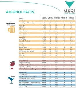 alcohol-facts